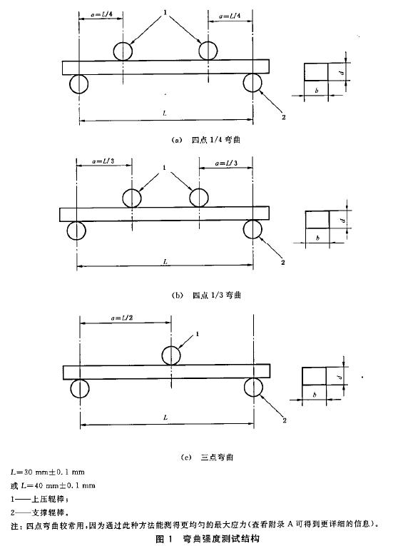 精细陶瓷弯曲强度试验仪器选择技巧