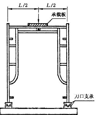 门式钢管脚手架横杆垂直挠度试验台测试要求